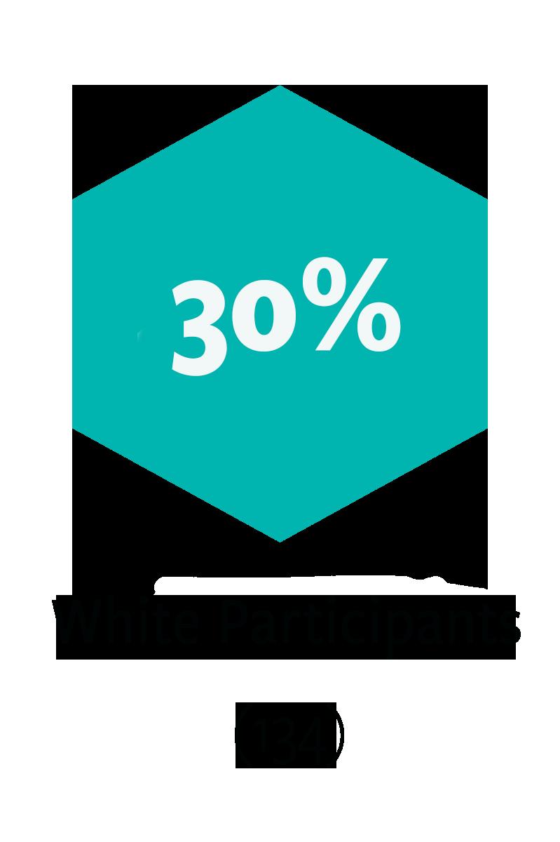 134 white participants