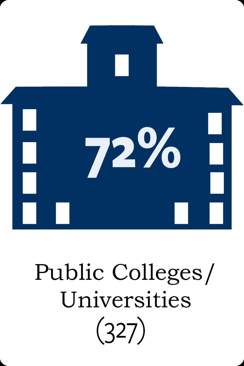 327 public colleges/universities